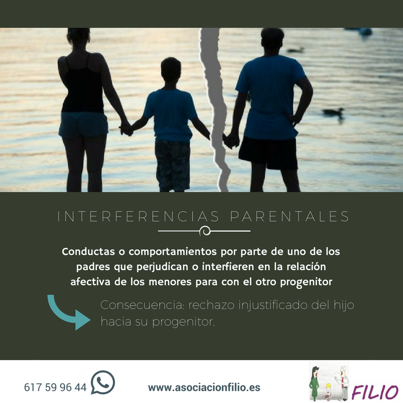 Interferencias parentales